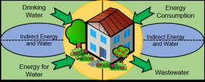 ResidentialEWNpicforwebsite